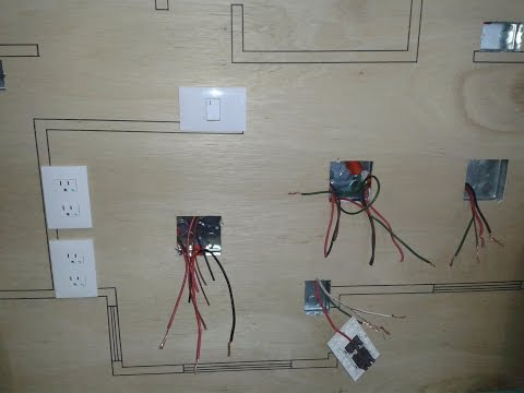 Instalacion electrica de una casa 4/7 INSTALACIONES ELECTRICAS