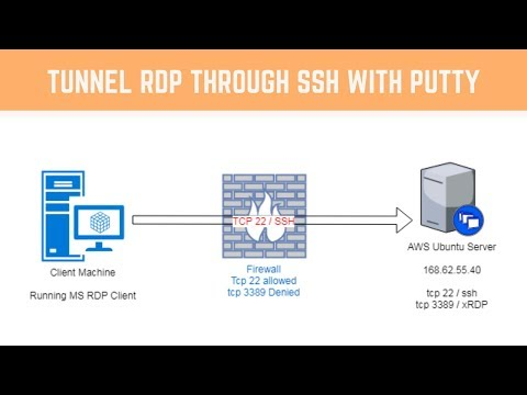 Windows RDP Client through SSH Tunnel to Remote Linux xRDP