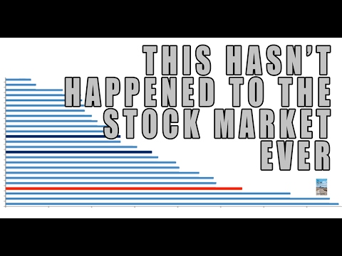 This Hasn't Happened to the Stock Market EVER According to This Chart!