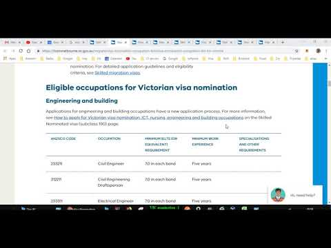 VICTORIA Skilled Nominated Visa | 190 Visa For VIC State In Australia