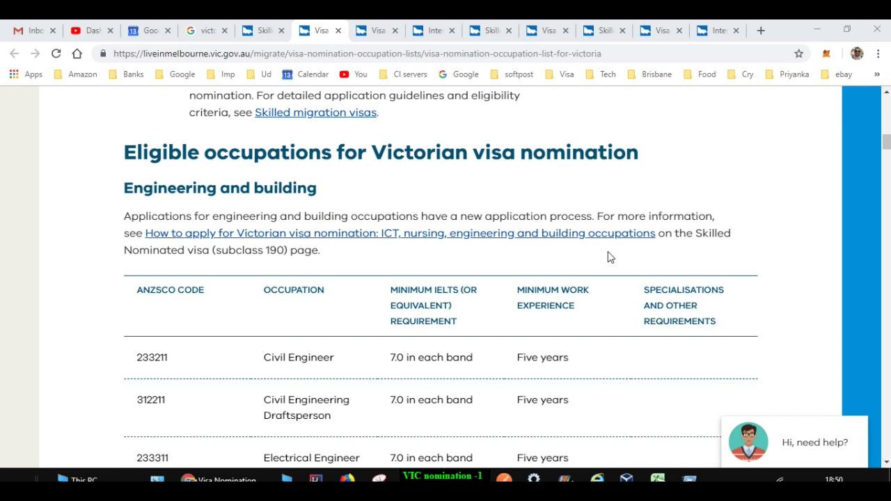 VICTORIA Skilled nominated visa | 190 visa for VIC state in Australia