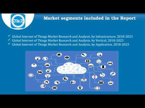 .2016 - 2024 全球 IoT 應用市場分析和預測