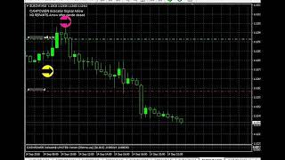 Forex Indicator Predictor Accuracy Between 90 percent