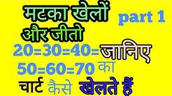 Matka khelo aur jeeto (20)( 30)(40)(50)(60)(70)chart janiye part (1)