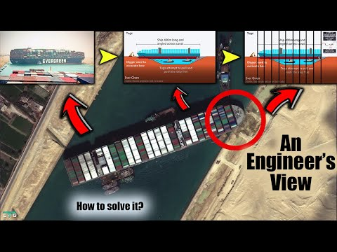 MV Ever Given - How to solve the blockage at  Egypt's Suez Canal? | TECH & ENGINEERING