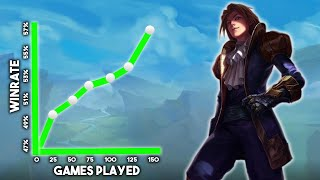 The Best Champions Once Mastered For Season 10 League Of Legends Youtube