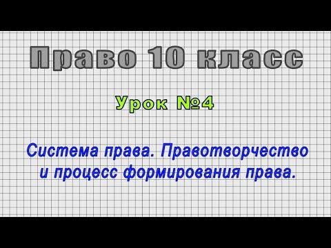 Право 10 класс (Урок№4 - Система права. Правотворчество и процесс формирования права.)
