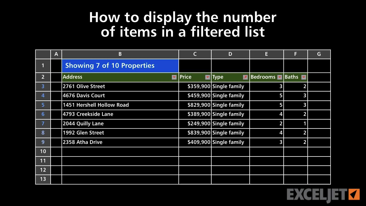 How to display the number of items in a filtered list