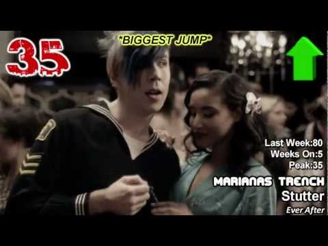Top 50 Songs January 2013 - Weiland Single Charts - (1/5/2013)