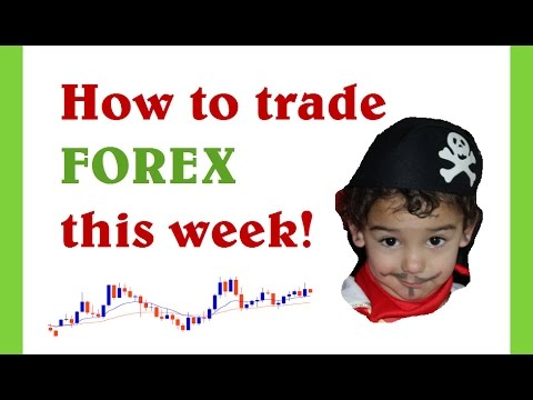 Forex forecast & how to trade this week...