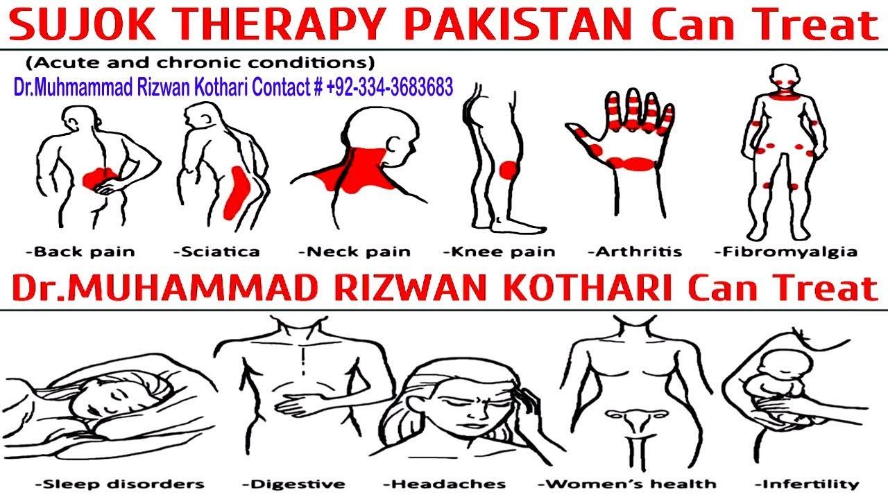Colour therapy for fibromyalgia - Sujok Therapy Pakistan By Dr Muhammad Rizwan Kothari Back Knee Pain Sciatica Women S Health