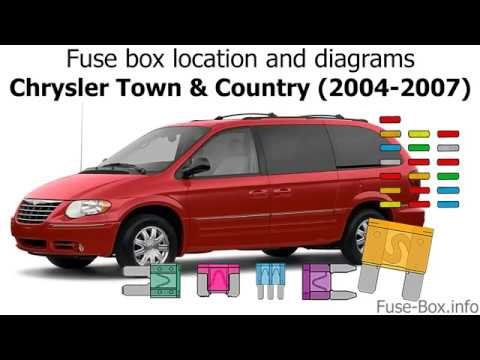 fuse box location and diagrams chrysler town country 2004 2007 youtube fuse box location and diagrams chrysler town country 2004 2007