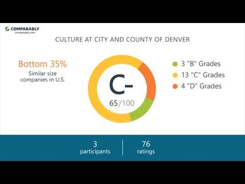 City and County of Denver Culture - October 2017