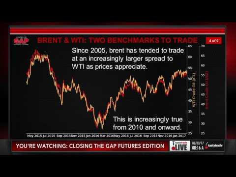 Crude Oil Prices: Trading Brent & WTI Futures | Closing the Gap: Futures Edition
