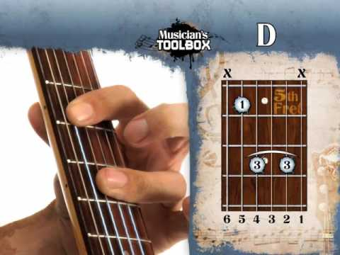 How To Play The D Barre Chord On Guitar D Bar Chord With The Root On