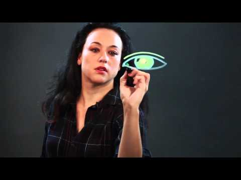 How to Draw Lifelike Eyes