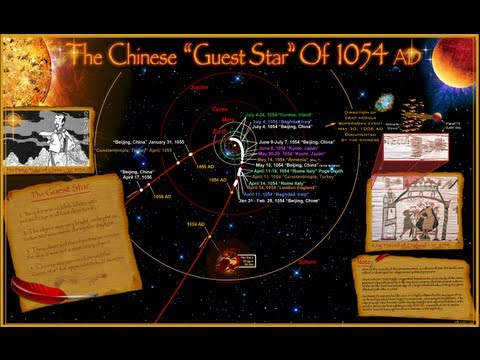 "PLANET-X (7X) ""CHINESE GUEST STAR"" OF YEAR 1054"