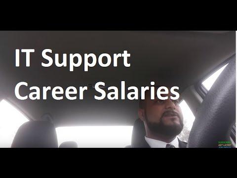 IT Support Career salaries