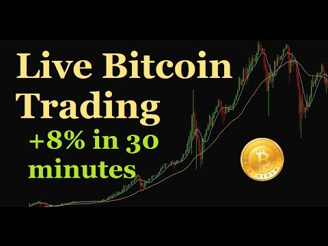 Live Bitcoin Trading Session +8% in 30 minutes