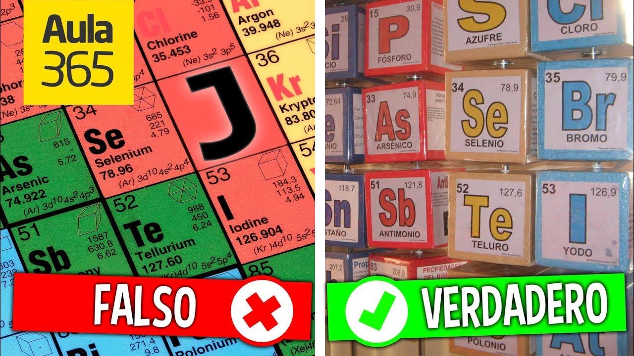 Verdadero o Falso 7 ¿Puedes responderlo? | Aula365