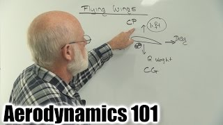 The aerodynamics of flying wings (part 1)
