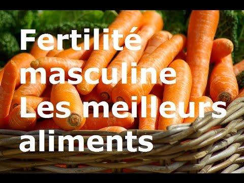 gingembre et fertilité