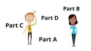 What are various paŗts of Medicare Part A, B, C, and D? Medicare Parts Explained!