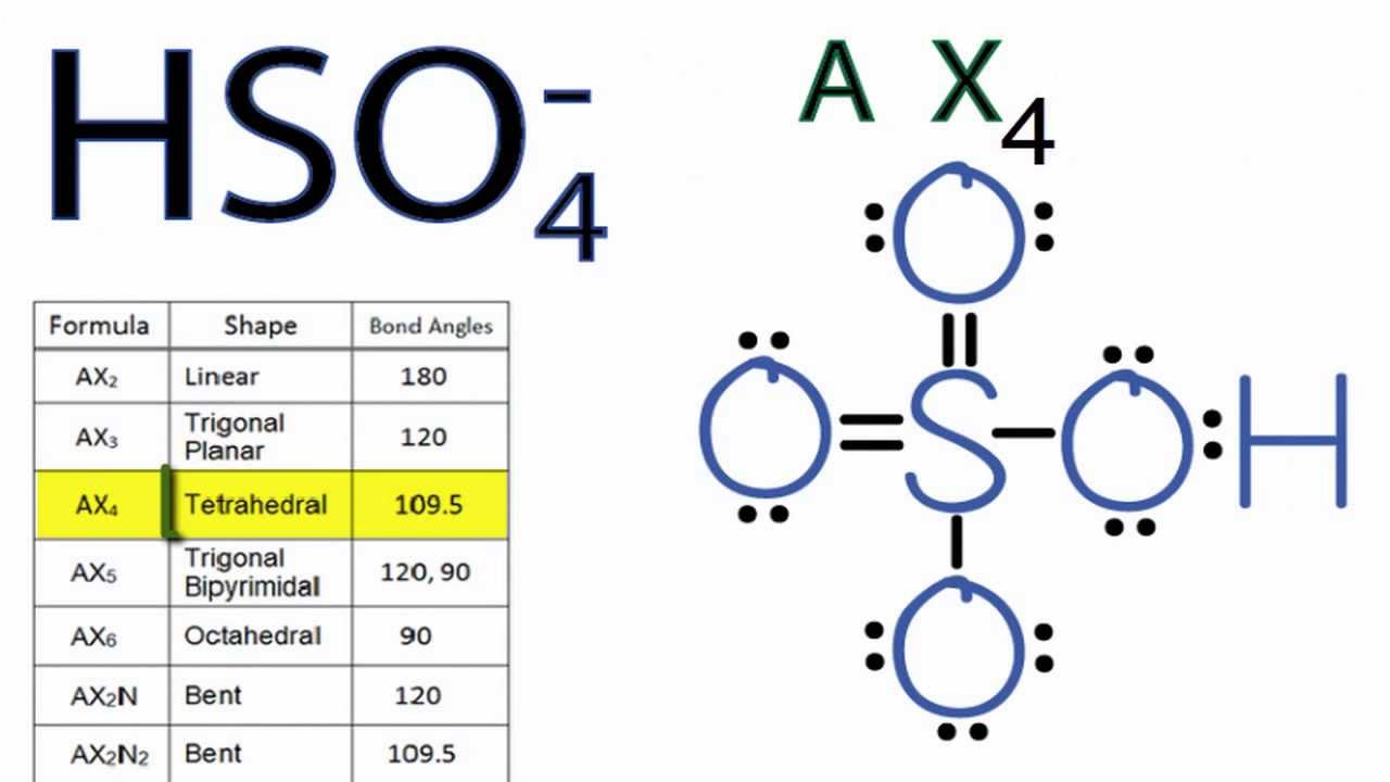 HSO4- Molecular Geometry / Shape and Bond Angles - YouTube
