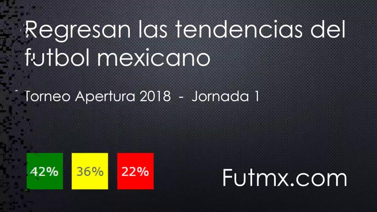 Tips para tu quiniela del futbol mexicano jornada 1 - YouTube