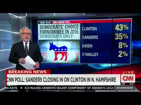 CNN/WMUR Poll Shows Significant Tightening In The Democratic Primary
