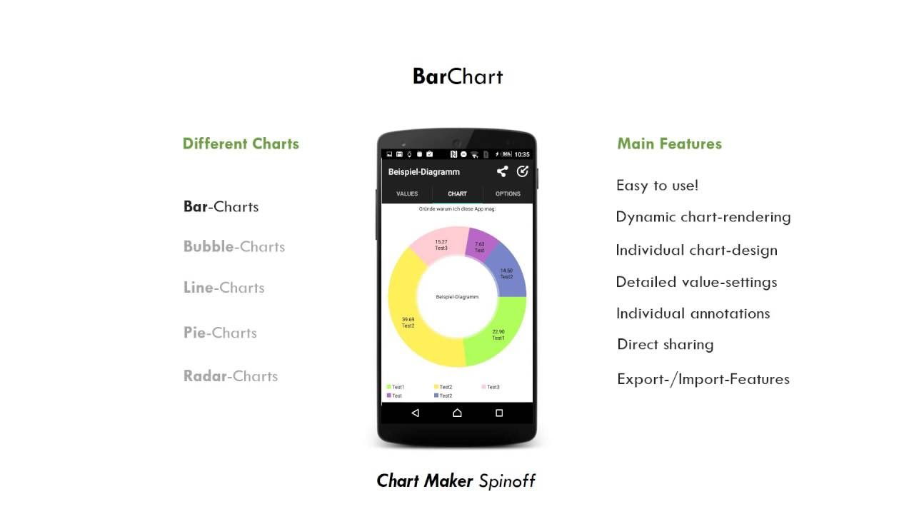 Android Chart Maker: Bar Chart - YouTube