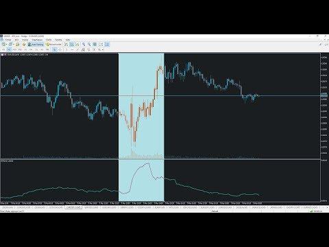 Live Trading NFP sur EUR/USD - 09/03/2018