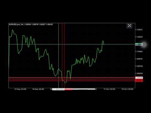 Trade forex with 20 profitability
