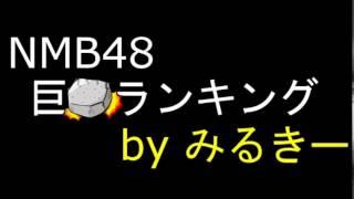 みるきーが決めるNMB48巨乳ランキングの最新版はこちら → http://bit.ly...