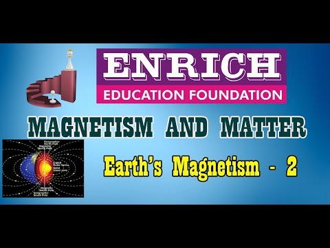 Tamil NEET : Magnetism and Matter - Earth's Magnetism -2