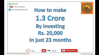 How to make 1 Crore by Investing 20,000 — Money Management Mantra