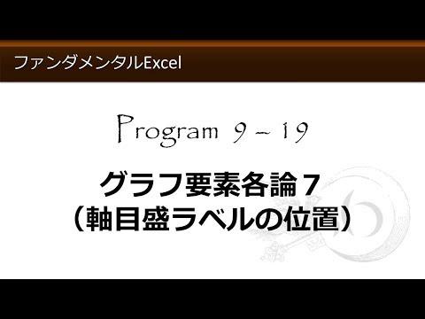 ファンダメンタルExcel 919 グラフ要素各論7軸目盛ラベルの位置わえなびファンダメンタルExcel Program9 グラフの基礎