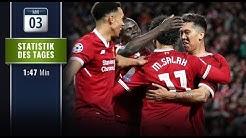 Mit Liverpool & Co.: Meiste Europapokal-Tore in einer Saison