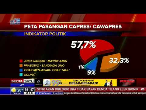 Survei Terbaru: Jokowi Masih Unggul Atas Prabowo Mp3