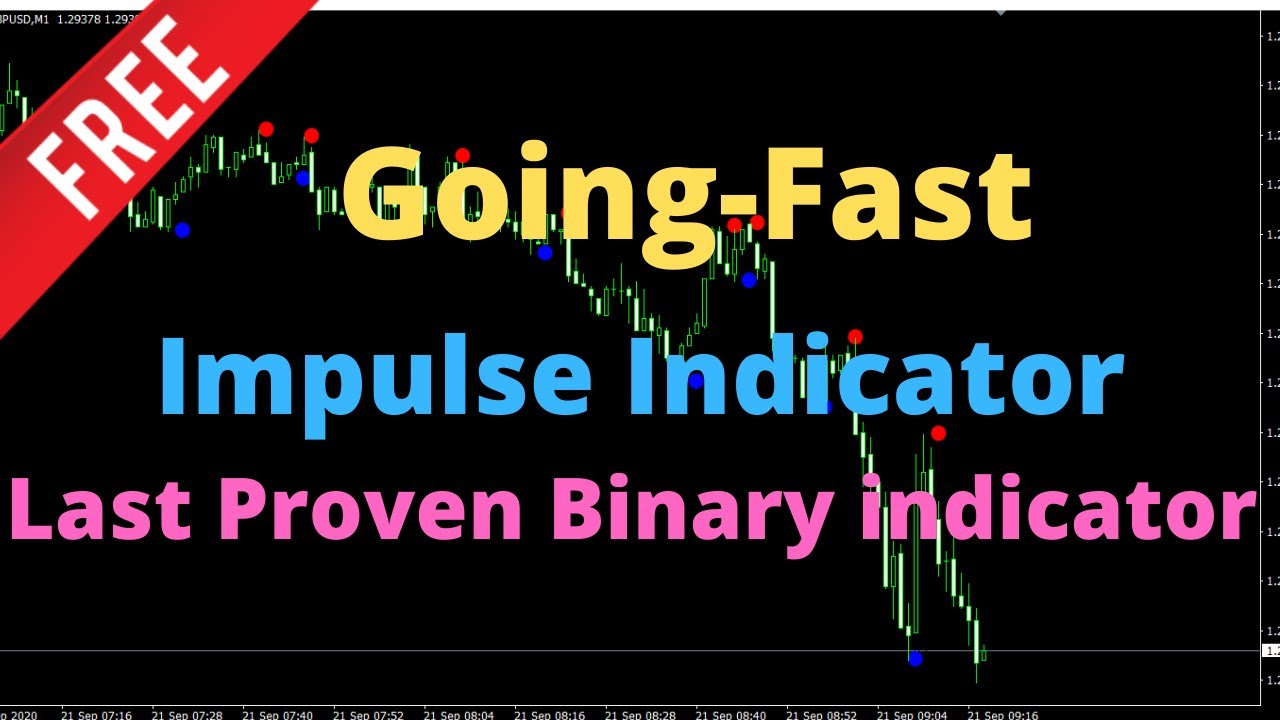 Free Binary Option Strategy | Impulse Indicator | Going-Fast Last Proven Binary indicator