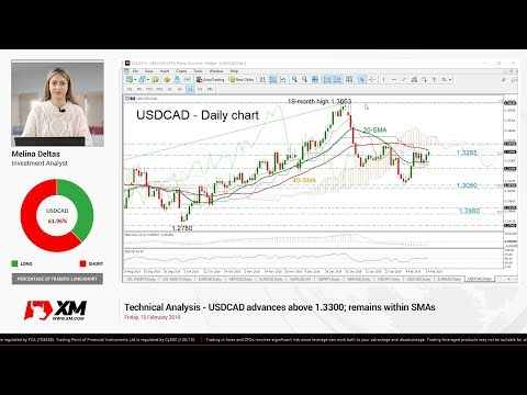 Technical Analysis: 15/02/2019 - USDCAD advances above 1.3300; remains within SMAs