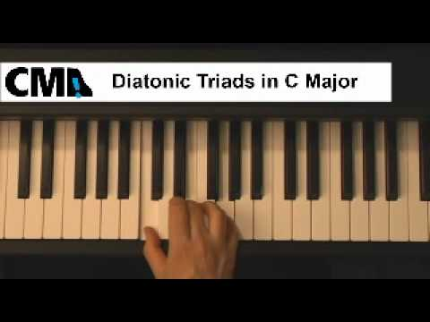 How to Play Piano: Chord Progressions for Pop songs in C Major - part 2