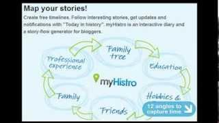 Создание динамичной презентации с помощью MyHistro