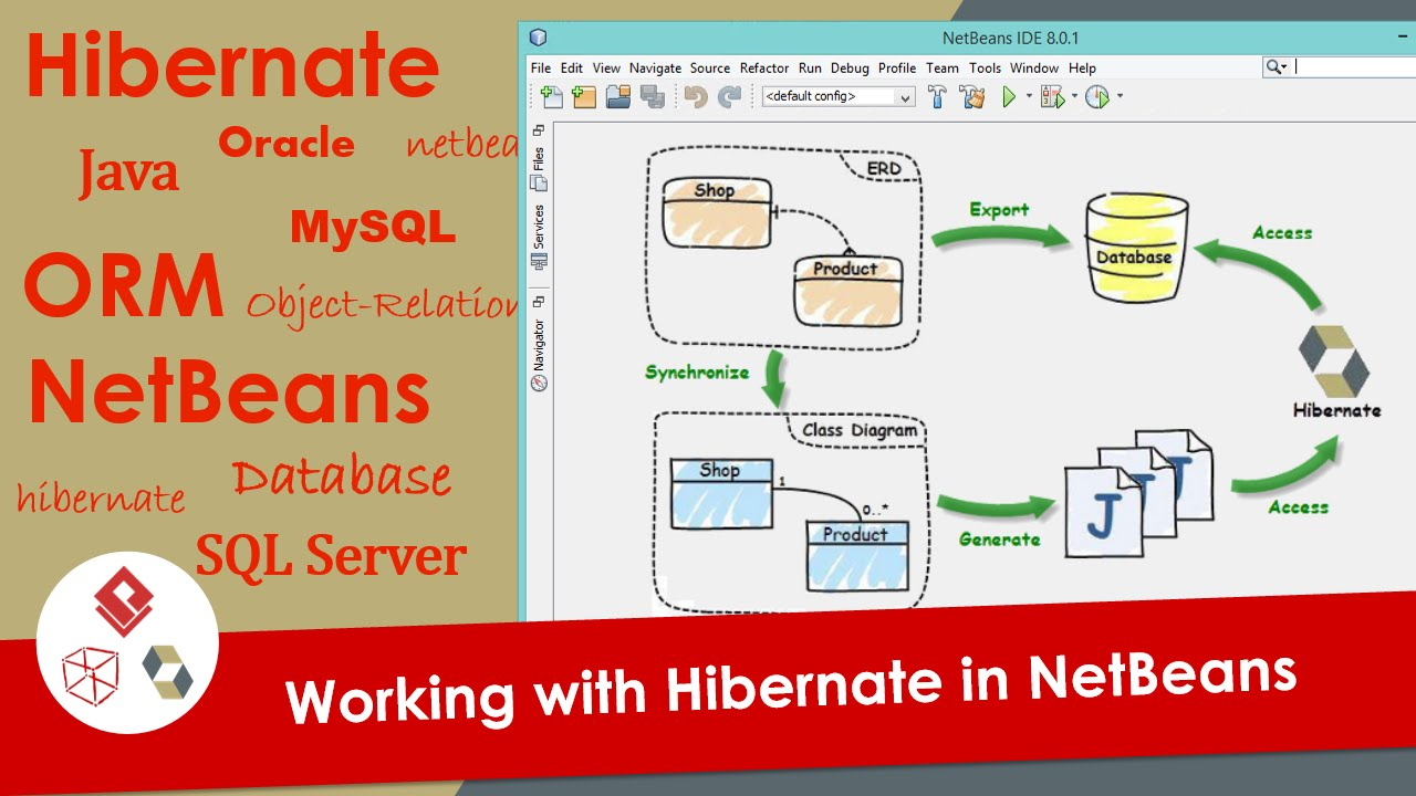 NetBeans Tutorial: How to Access Database WITHOUT SQL?