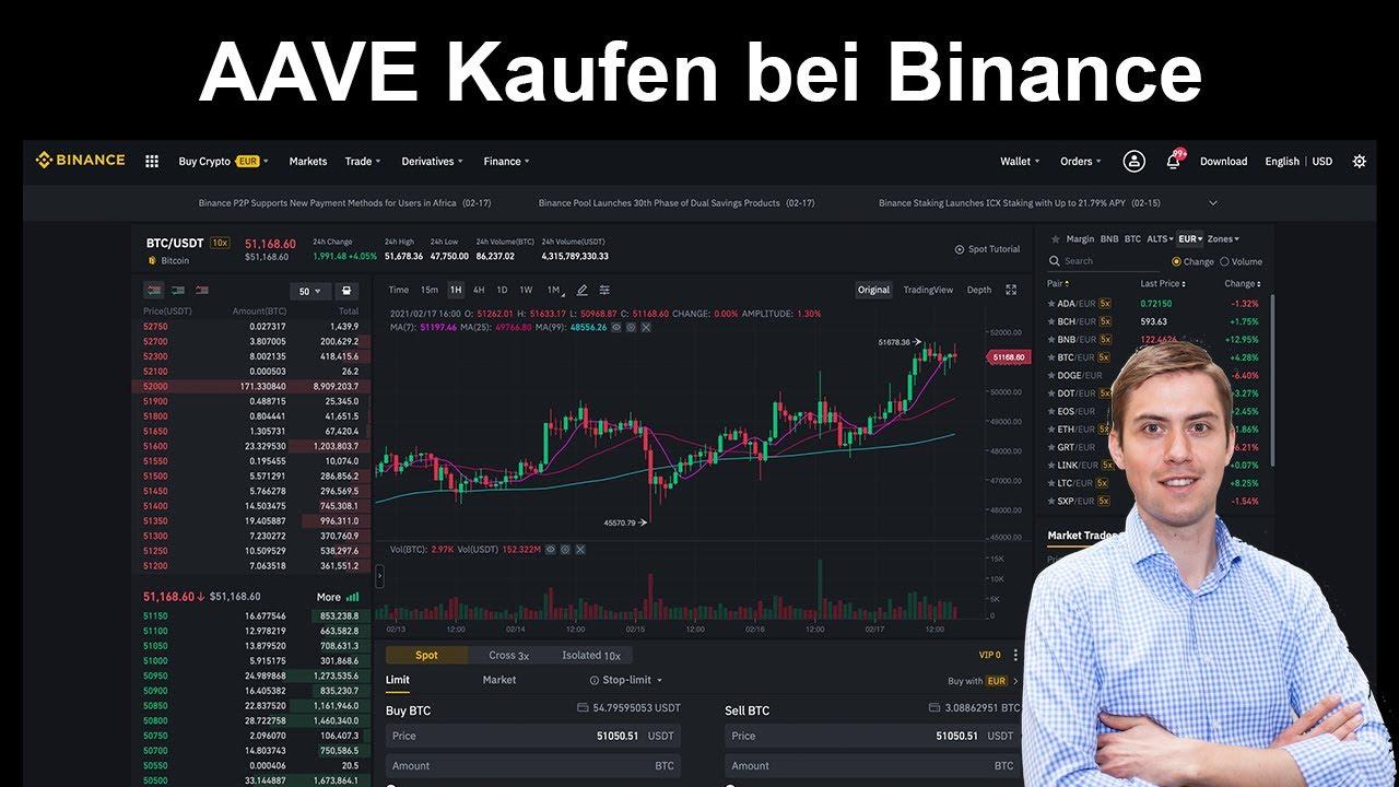 Tasso di Cambio Bitcoin/Euro (BTC/EUR)