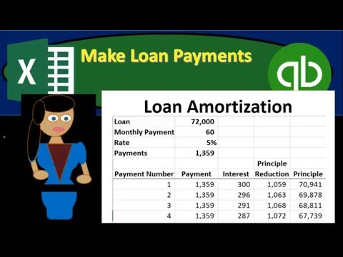8.05 Make Loan Payments u
