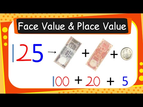 Maths Face Value And Place Value Of Numbers English