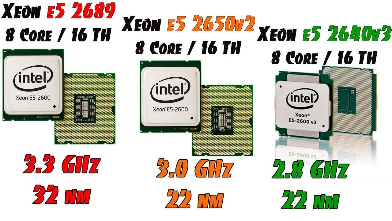 Прощай хитовый Е5 2689, привет новый лидер бюджетных CPU - Xeon E5 2640v3