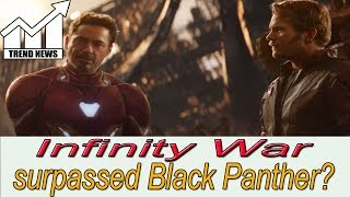 Ticket presales for Avengers: Infinity War have already surpassed Black Panther's record