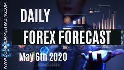 Forex Daily Forecast for GBPCAD, AUDCAD, AUDNZD, AUDUSD & BTCUSD - May 6, 2020
